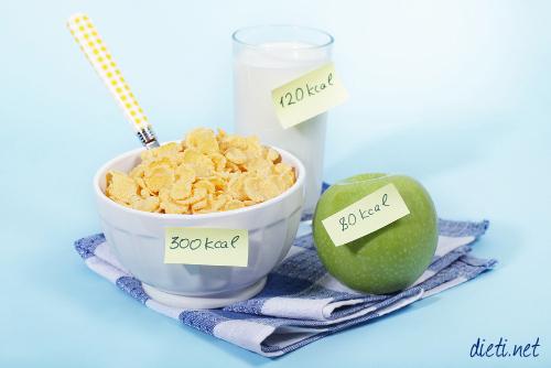 200 неизползвани калории всеки ден