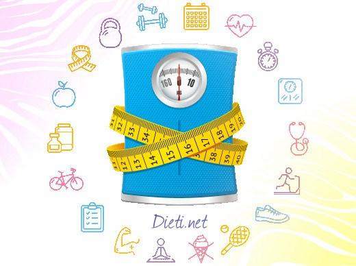 5 начина за засилване на метаболизма