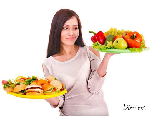 Злоупотреба с храната