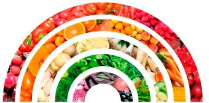 Как да се храним правилно?